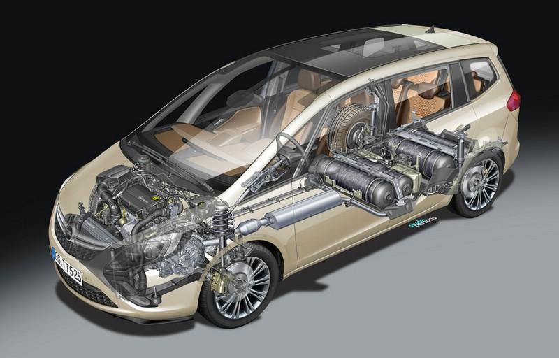 Der Opel Zafira Tourer mit Gasantrieb
