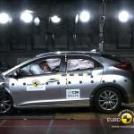 Honda Civic im Euro-NCAP-Crashtest - Frontalcrash