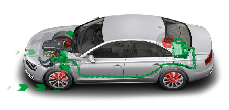 Das Hybridsystem des Audi A8 h