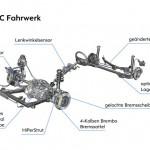 Opel Astra OPC Fahrwerk