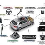 Audi A3 Design und Technik