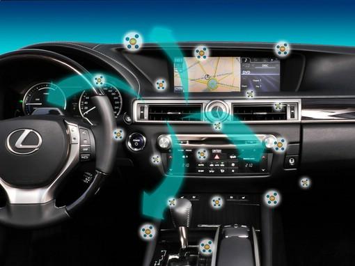 """Das """"S-Flow""""-Klimakontrollsystem im neuen Lexus GS"""