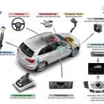 Audi Q5 drive select - Dämpfer, Lenkung...