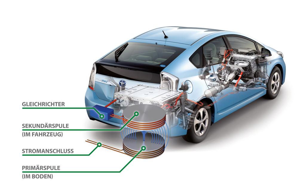 Kabellos ein Elektroauto laden mit Toyota