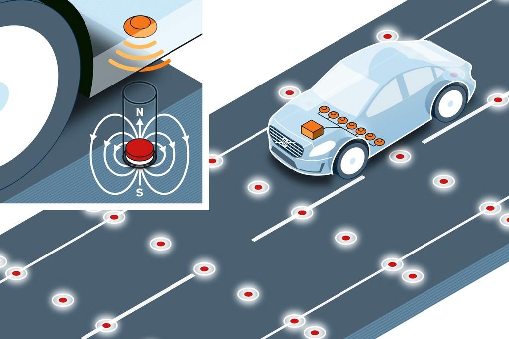 Fahren wie auf Schienen mit Fahrbahnmagnete mit Volvo Technik