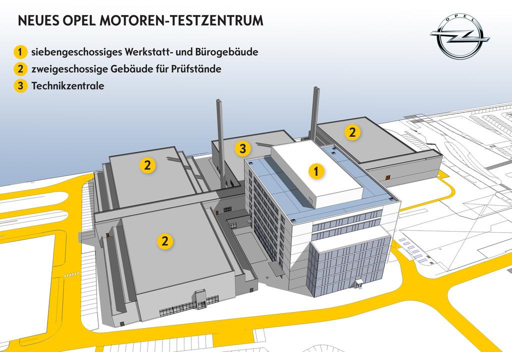 Das Geplante Motorenzentrum von Opel in Rüsselsheim