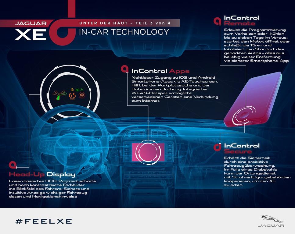 Volvo InControl Infotainment System für den XE
