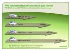 Wie viel Kilometer kann man mit Erdgas fahren