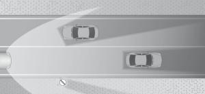 E-Klasse Multibeam LED-Scheinwerfer